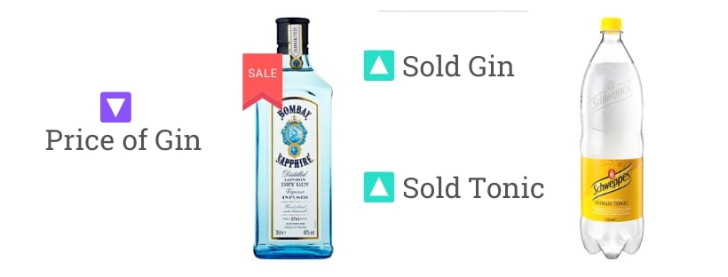 Gin & Tonic support effect